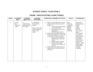 ran tahunan sainsthn4.pdf