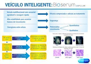 Visual Aid BioSerum.pdf