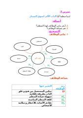 تمرين دراسة الجدوى 1.doc