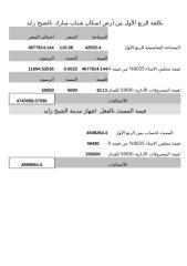الشيخ زايد - دفعات مقدمة.xls