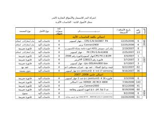 حساب اهلاك الاصول الثابتة-قبل التعديل- 2013.xlsx